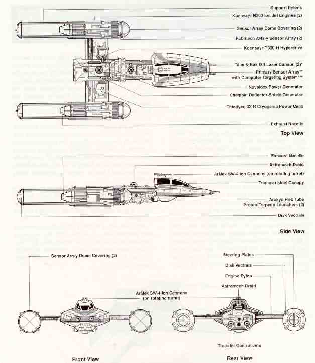 ywing pilot figure, and its story on the site customstarwars, schematic